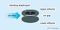 Acoustic Resonance Anemometer.jpg