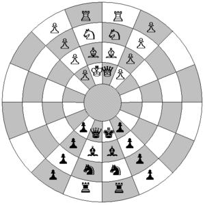 Circular chess - Starting position for historical circular chess