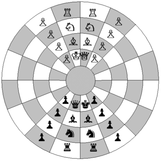 Circular chess - Starting position for historical circular chess