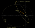 AlphaCentauri AB Trajectory.png