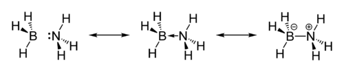 Resonance structures of ammonia-borane