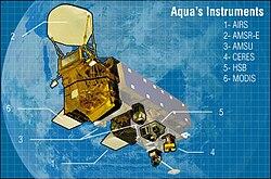 Aqua (satélite) – Wikipédia, a enciclopédia livre Terra And Aqua Satellite