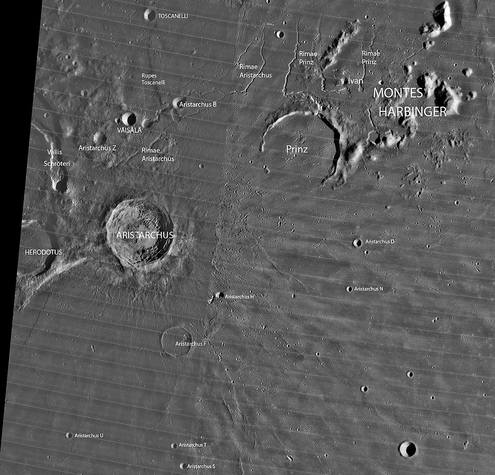 Aristarchus satellite craters