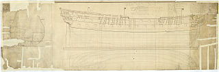 HMS <i>Saturn</i> (1786) 74-gun Royal Navy ship of the line