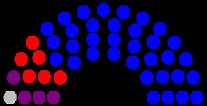 Constituent Assembly of Costa Rica - Image: Asamblea Constituyente de Costa Rica de 1949
