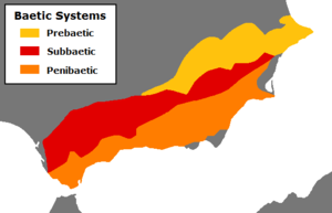 Prebaetic System - Schematic representation of the Baetic System of mountain ranges