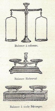 balance instrument wikip dia. Black Bedroom Furniture Sets. Home Design Ideas