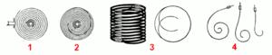 Balance spring - Image: Balance spring types
