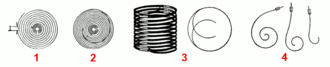 Balance spring - Types of balance springs: (1) flat spiral, (2) Breguet overcoil, (3) chronometer helix, showing curving ends, (4) early balance springs.