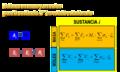 Balances en masa y moles de la sustancia i estado estacionario.png