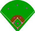 Baseballpositioning-cornersin.png