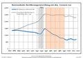 Bevölkerungsentwicklung Beetzseeheide.pdf