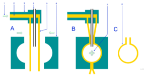 Blow molding - The blow molding process