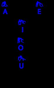 イギリス手話's relation image