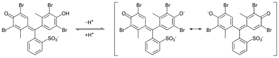 Bromocresol green ionic equilibrium.png