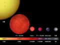 BrownDwarfs Comparison 01 ja.png