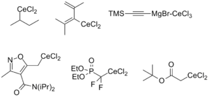 Organocerium chemistry - Examples of various organocerium reagents previously reported.