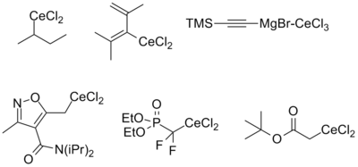 Examples of various organocerium reagents previously reported.