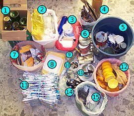 Переработка отходов Википедия  7 бумага 8 полистирол 9 стекло 10 батареи 11 металл 12 органические отходы 13 упаковка Тетрапак 14 ткань 15 туалетный мусор