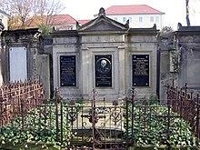 Grab der Familie Clemens Müllers auf dem Alten Annenfriedhof in Dresden (Quelle: Wikimedia)