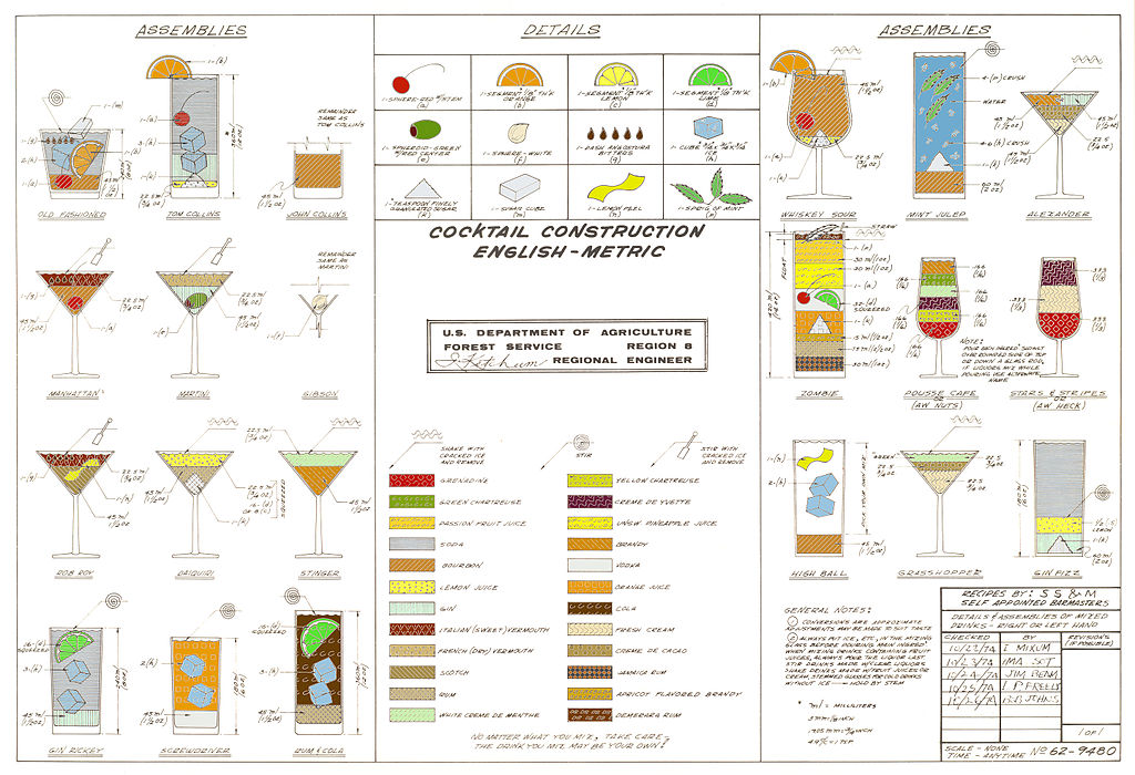 Metric Size Chart: Cocktail Construction Chart color.jpg - Wikimedia Commons,Chart