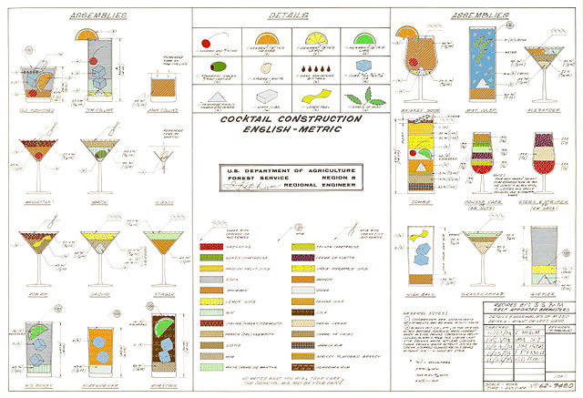 English To Metric Conversion Chart: Cocktail Construction Chart color.jpg - Wikimedia Commons,Chart