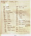 Code book from 1541-2.jpg