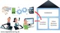 CostCalculation DigitalBevaring.png