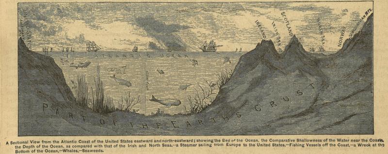 File:Cross Section of Atlantic Ocean 1872.tiff