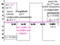 Deuxième ordre du type réponse en q d'un R L C série comme double-intégrateur d'un créneau à composante permanente.png