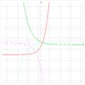 Division e^(x+1)-e; 0,5^(x+1)-0,5.png