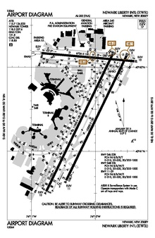 Newark Liberty International Airport  Wikipedia