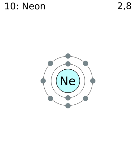File:Electron shell 010 neon.png - Wikimedia Commons
