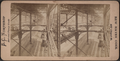 Elevated railroad New York, from Robert N. Dennis collection of stereoscopic views.png