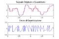 Errore di quantizzazione.png