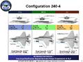 F-35 A B C Config.png