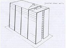 Shear wall - Wikipedia