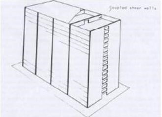 Shear wall - Figure 2 Coupled shear wall acting as the partitioning system.