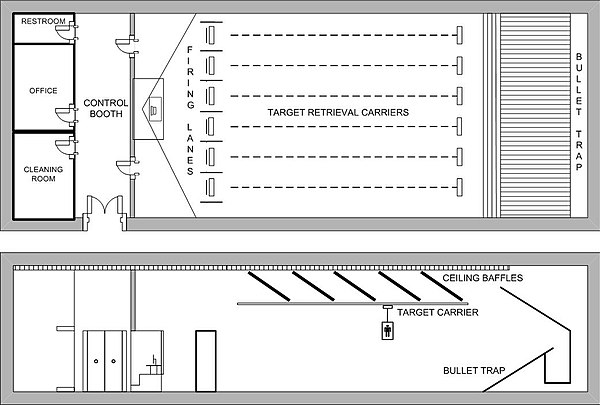 Floor and sectional diagrams of a typical indoor firing range showing the various elements of the range - firing lanes, bullet trap, wall baffles, control room or station, and any adjacent facilities such as offices, weapon cleaning room, or classrooms