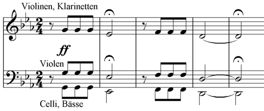 In Beethoven's Fifth Symphony a four-note figure becomes the most important motif of the work, extended melodically and harmonically to provide the main theme of the first movement. Play  (help*info) FuenfteDeckblatt.png