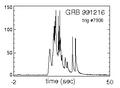 GRB 991216 light curve.png
