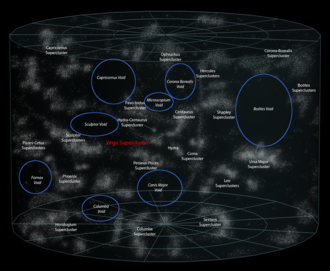 Void (astronomy) - A map of galaxy voids