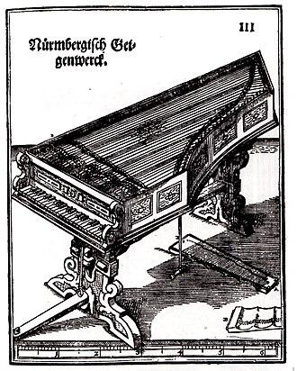 Viola organista - Geigenwerk - Etching from the Syntagma Musicum by Michael Praetorius (1620)