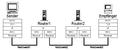 IP Routing über Netzwerke.png