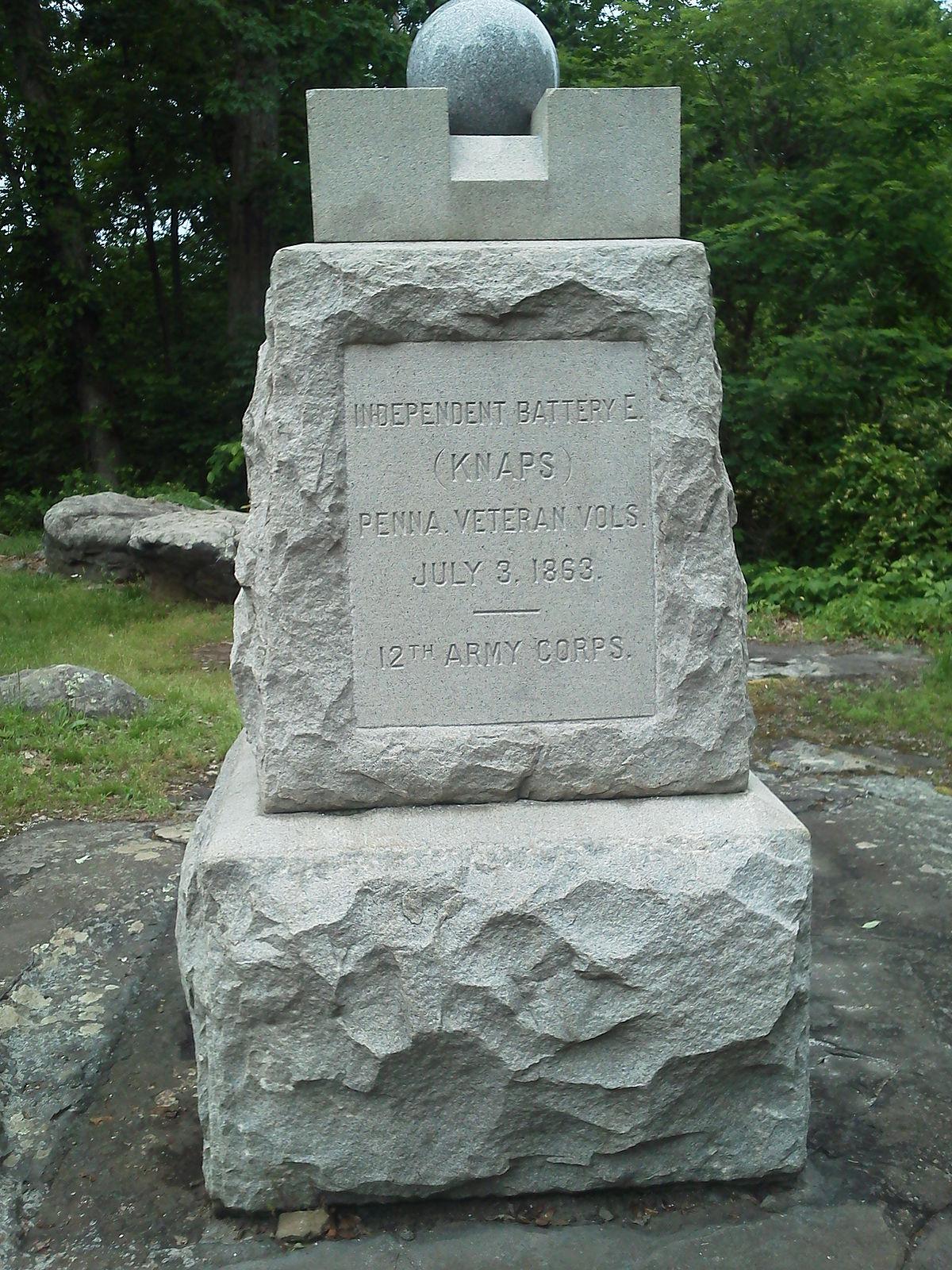 List Of Pennsylvania Civil War Regiments Wikipedia