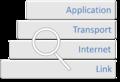 Internet Protocol Analysis - Gray.png