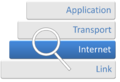 Internet Protocol Analysis - Internet Layer.png