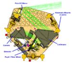 JWST-NIRISS-Optical-layout.png