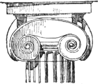An archaic Greek Ionic capital, in Nordisk familjebok, 1910