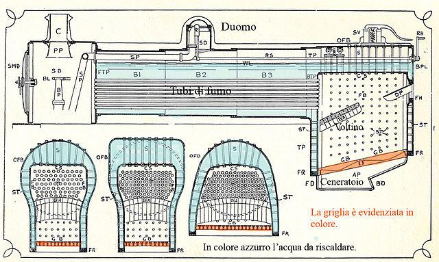 File:Locomotive boiler sectioned (Italiano).jpg - Wikimedia Commons